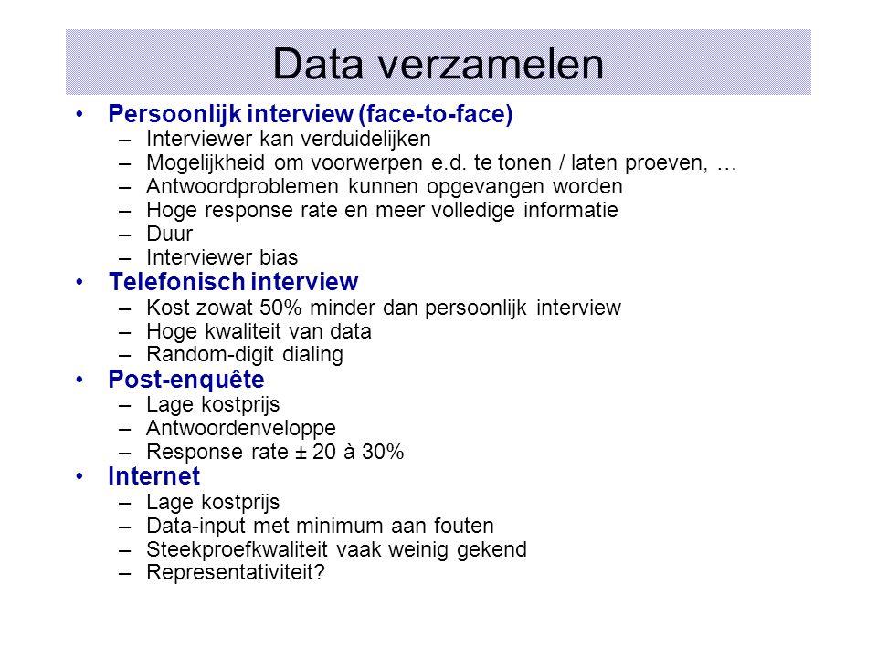Data verzamelen Persoonlijk interview (face-to-face) –Interviewer kan verduidelijken –Mogelijkheid om voorwerpen e.d. te tonen / laten proeven, … –Ant