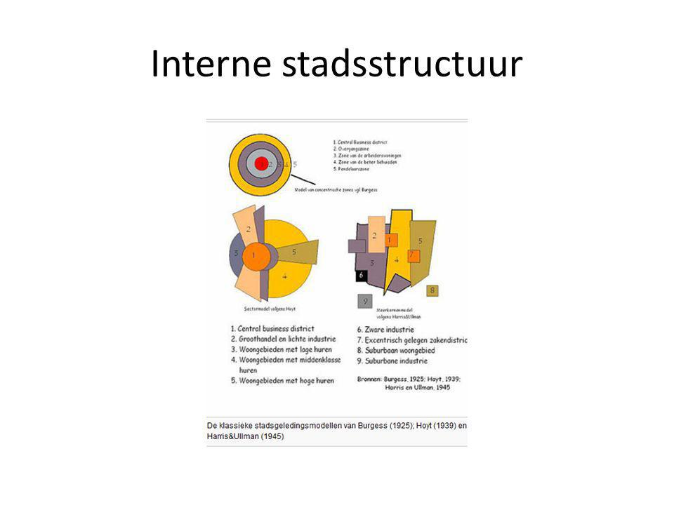 Interne stadsstructuur