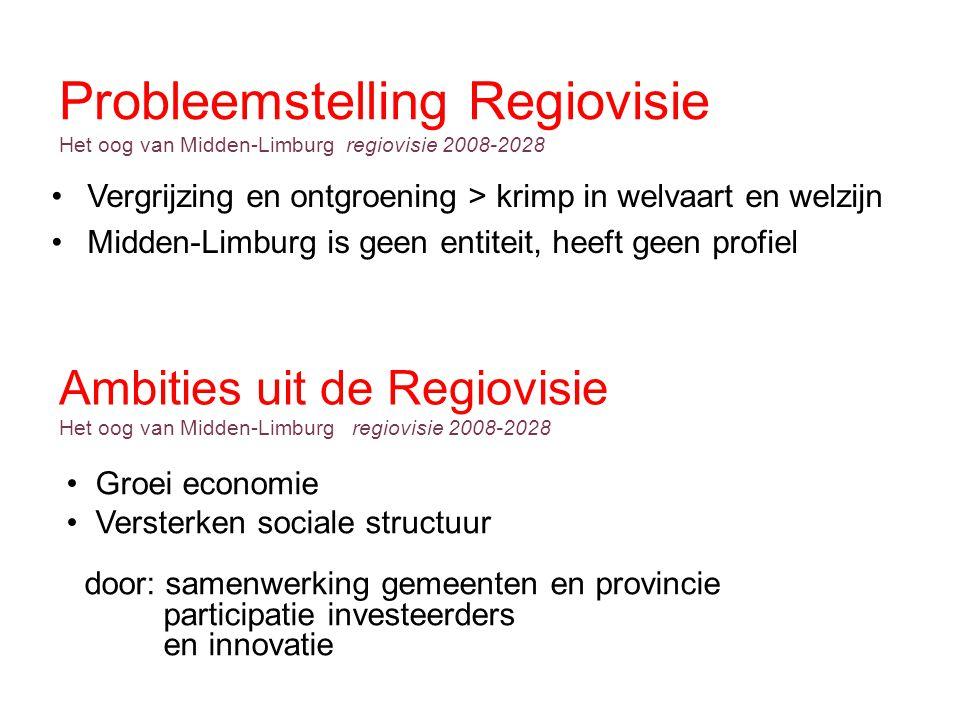 Probleemstelling Regiovisie Het oog van Midden-Limburg regiovisie 2008-2028 Vergrijzing en ontgroening > krimp in welvaart en welzijn Midden-Limburg i