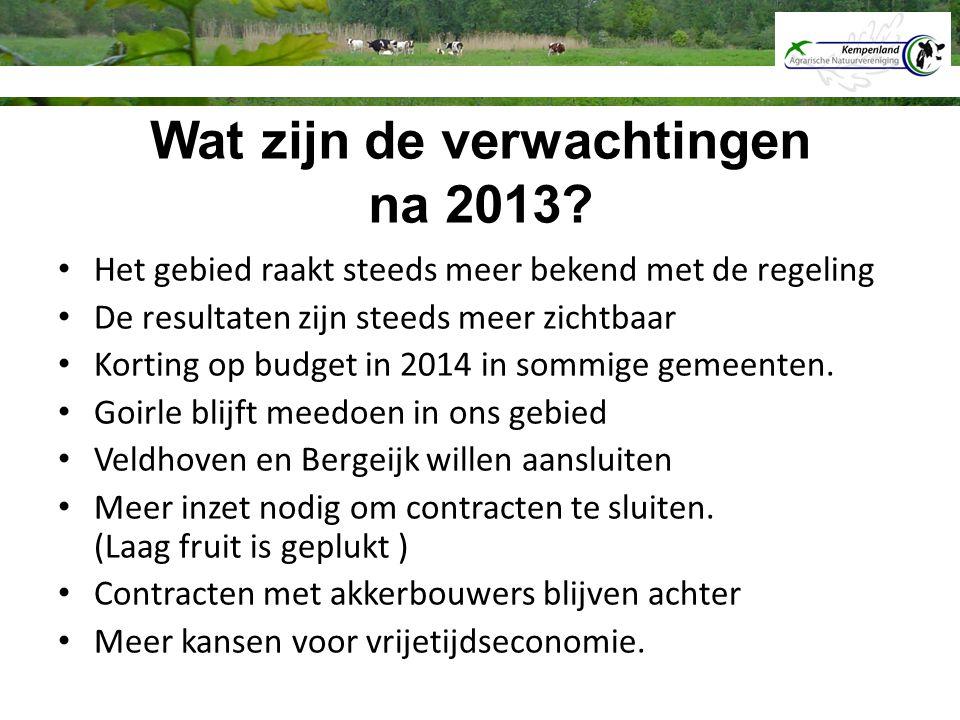 Het gebied raakt steeds meer bekend met de regeling De resultaten zijn steeds meer zichtbaar Korting op budget in 2014 in sommige gemeenten. Goirle bl