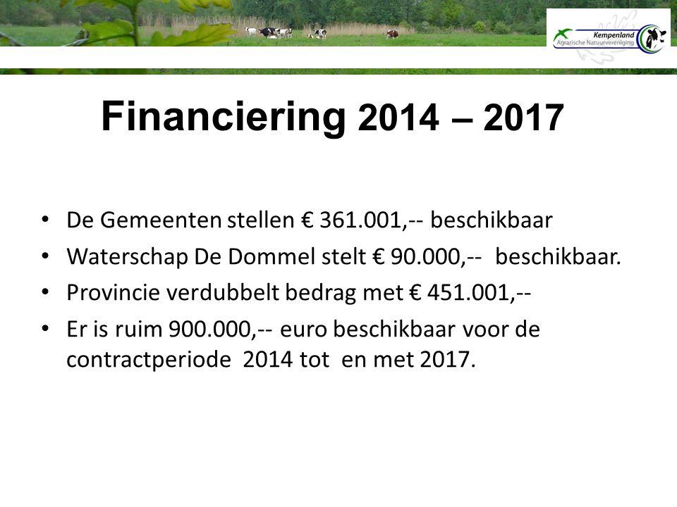 De Gemeenten stellen € 361.001,-- beschikbaar Waterschap De Dommel stelt € 90.000,-- beschikbaar. Provincie verdubbelt bedrag met € 451.001,-- Er is r
