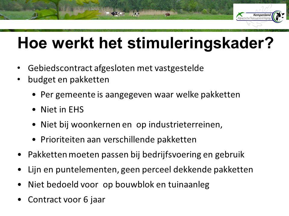 Gebiedscontract afgesloten met vastgestelde budget en pakketten Per gemeente is aangegeven waar welke pakketten Niet in EHS Niet bij woonkernen en op