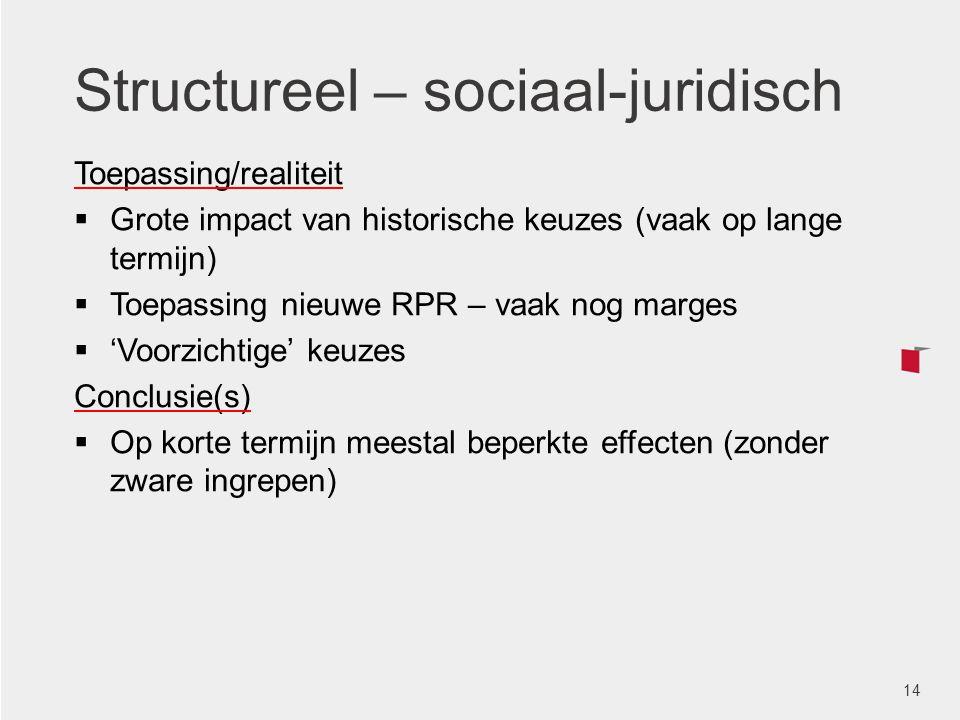 Structureel – sociaal-juridisch Toepassing/realiteit  Grote impact van historische keuzes (vaak op lange termijn)  Toepassing nieuwe RPR – vaak nog
