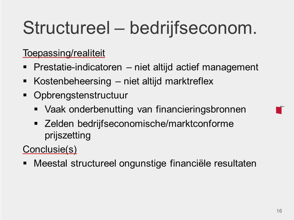 Structureel – bedrijfseconom. Toepassing/realiteit  Prestatie-indicatoren – niet altijd actief management  Kostenbeheersing – niet altijd marktrefle