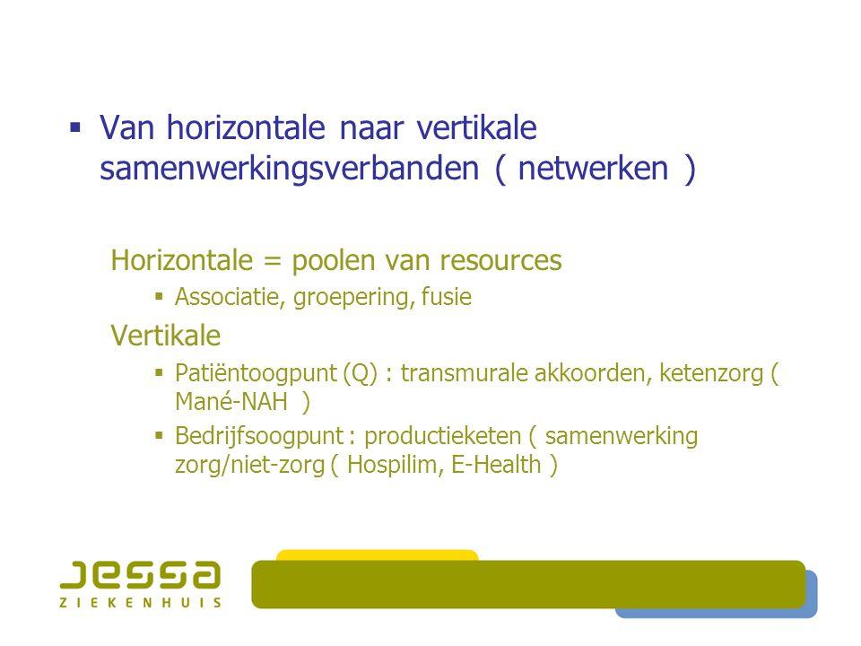  Van horizontale naar vertikale samenwerkingsverbanden ( netwerken ) Horizontale = poolen van resources  Associatie, groepering, fusie Vertikale  P