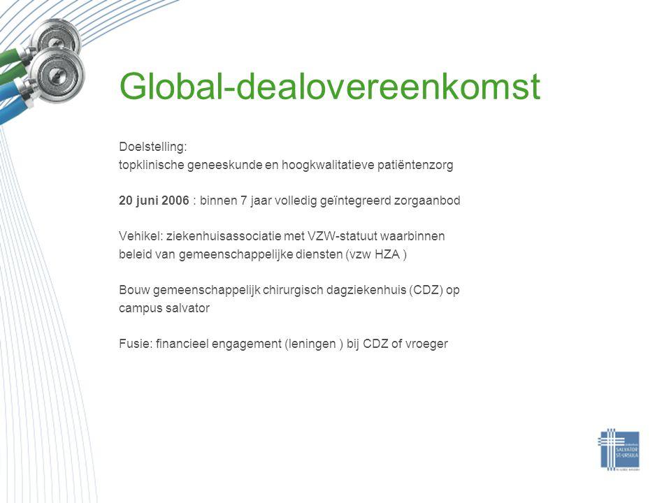 Global-dealovereenkomst Doelstelling: topklinische geneeskunde en hoogkwalitatieve patiëntenzorg 20 juni 2006 : binnen 7 jaar volledig geïntegreerd zo