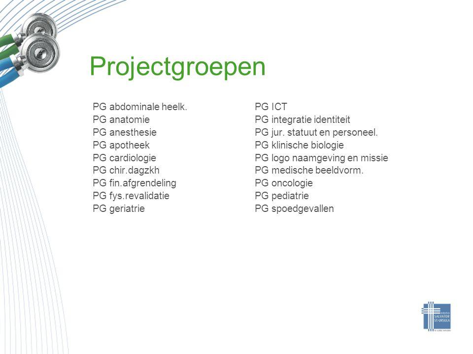 Projectgroepen PG abdominale heelk. PG anatomie PG anesthesie PG apotheek PG cardiologie PG chir.dagzkh PG fin.afgrendeling PG fys.revalidatie PG geri