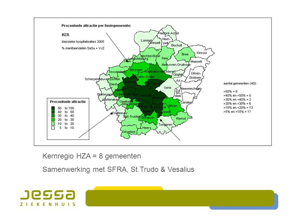Kernregio HZA = 8 gemeenten Samenwerking met SFRA, St.Trudo & Vesalius