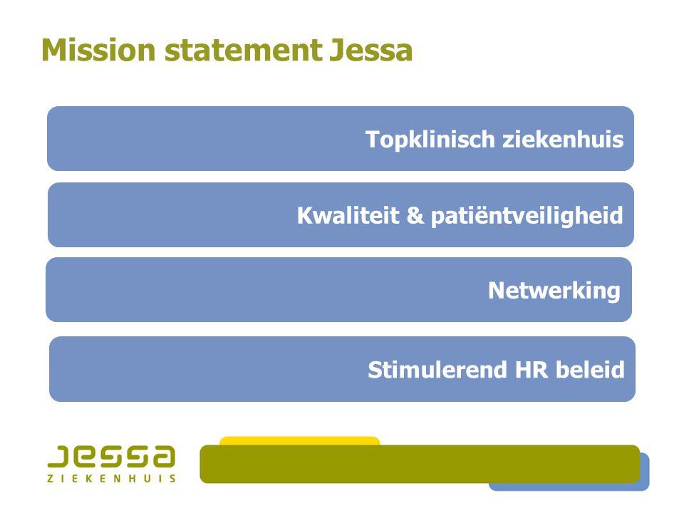 Mission statement Jessa Topklinisch ziekenhuis Kwaliteit & patiëntveiligheid Netwerking Stimulerend HR beleid
