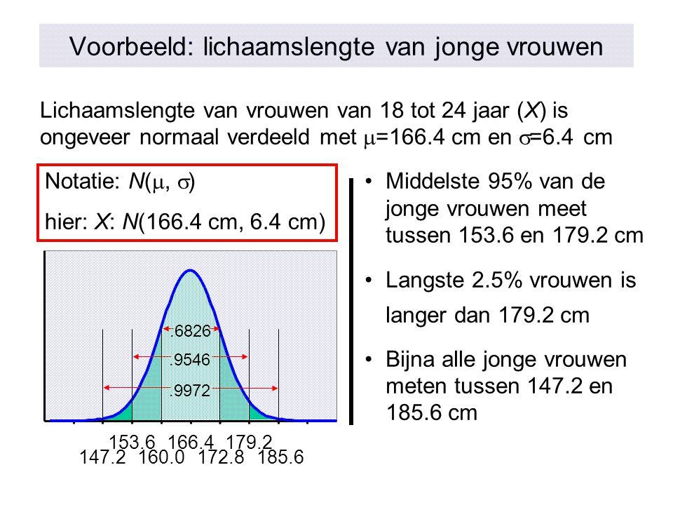 Voorbeeld: lichaamslengte van jonge vrouwen Lichaamslengte van vrouwen van 18 tot 24 jaar (X) is ongeveer normaal verdeeld met  =166.4 cm en  =6.4 c