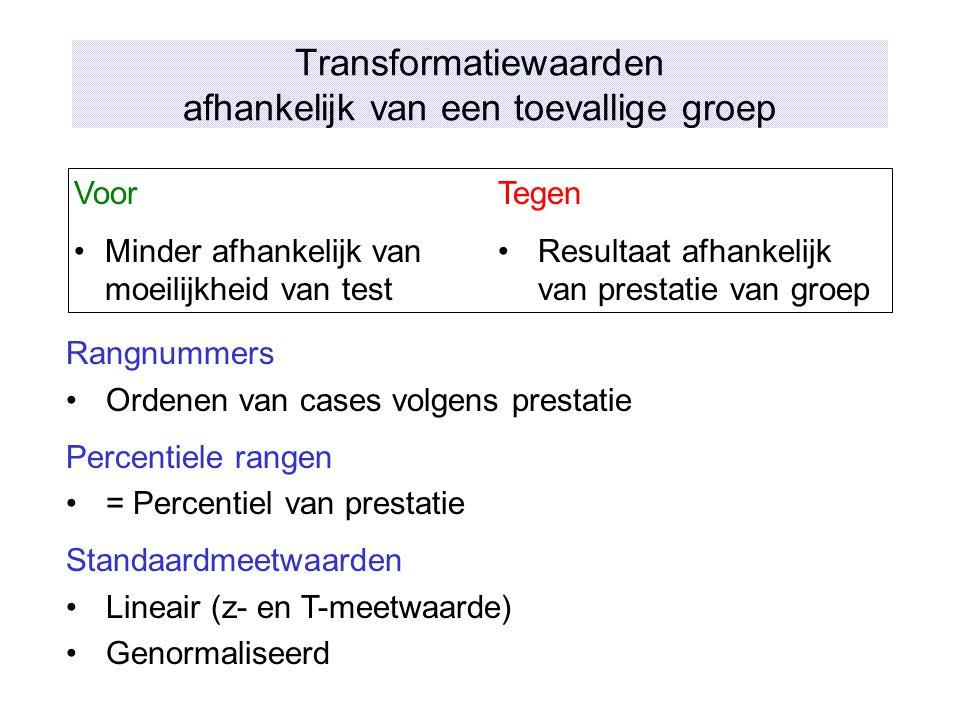 Transformatiewaarden afhankelijk van een toevallige groep Voor Minder afhankelijk van moeilijkheid van test Tegen Resultaat afhankelijk van prestatie