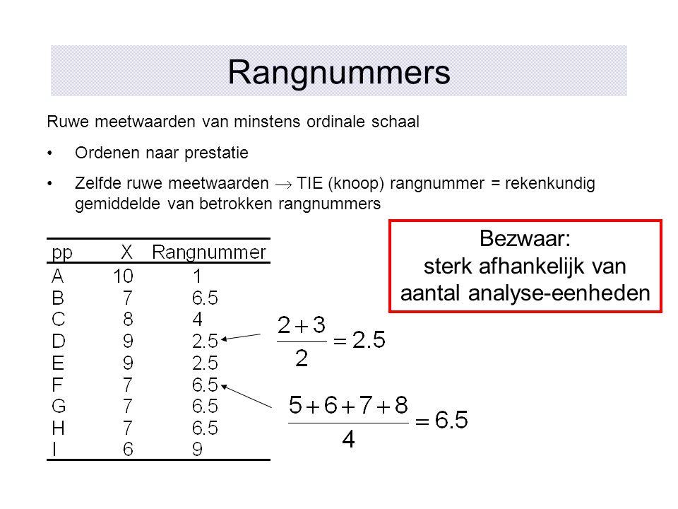 Rangnummers Ruwe meetwaarden van minstens ordinale schaal Ordenen naar prestatie Zelfde ruwe meetwaarden  TIE (knoop) rangnummer = rekenkundig gemidd