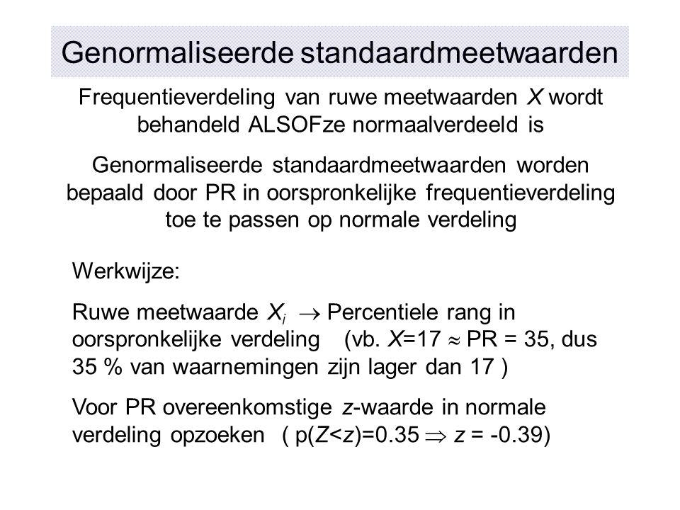 Genormaliseerde standaardmeetwaarden Frequentieverdeling van ruwe meetwaarden X wordt behandeld ALSOFze normaalverdeeld is Genormaliseerde standaardme