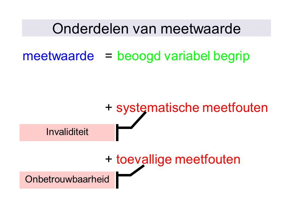 Onderdelen van meetwaarde meetwaarde=beoogd variabel begrip + systematische meetfouten + toevallige meetfouten Onbetrouwbaarheid Invaliditeit