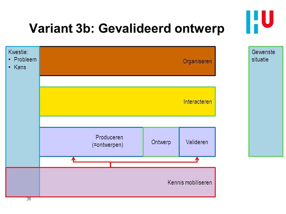 Variant 3b: Gevalideerd ontwerp 36 Interacteren Organiseren Gewenste situatie Ontwerp Produceren (=ontwerpen) Valideren Kwestie: Probleem Kans Kennis mobiliseren