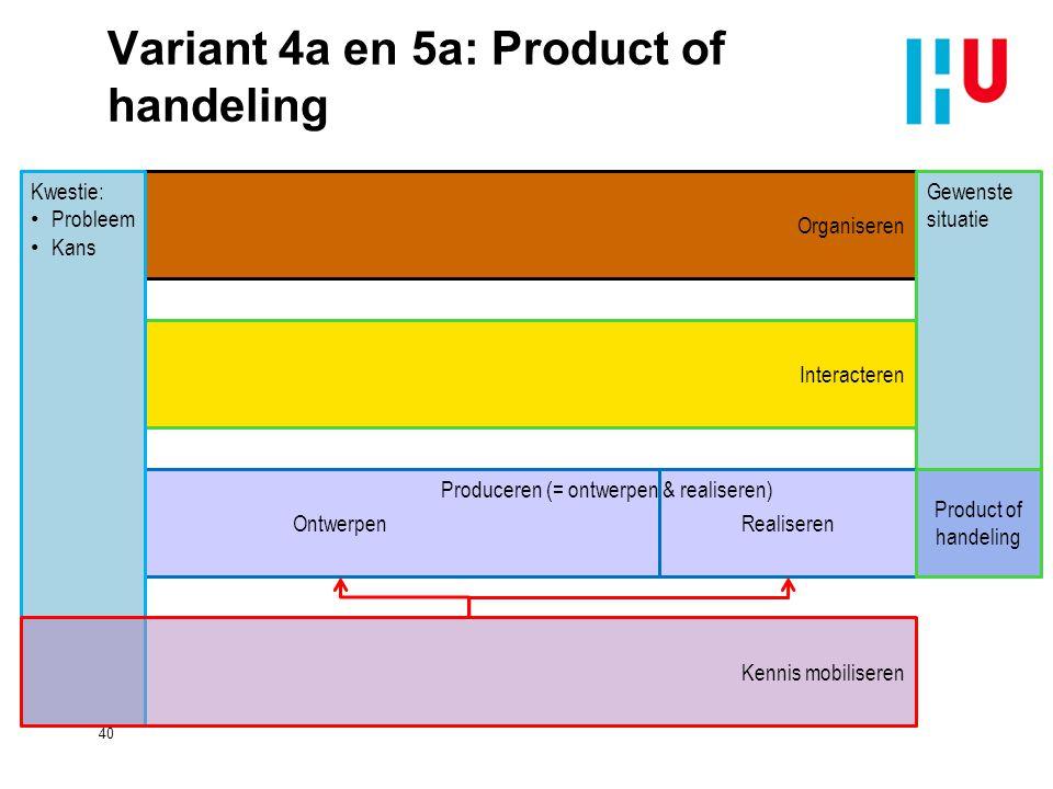 Ontwerpen Organiseren Interacteren Kwestie: Probleem Kans Kennis mobiliseren Variant 4a en 5a: Product of handeling 40 Gewenste situatie Realiseren Produceren (= ontwerpen & realiseren) Product of handeling