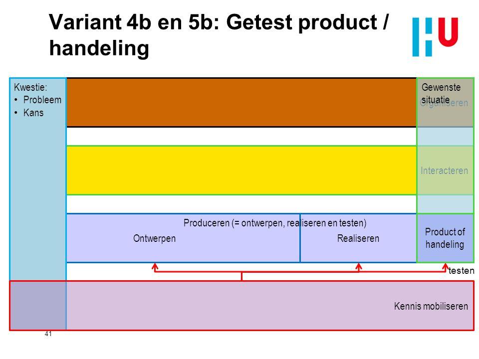 Ontwerpen Variant 4b en 5b: Getest product / handeling 41 Interacteren Organiseren Gewenste situatie Realiseren Produceren (= ontwerpen, realiseren en testen) Kwestie: Probleem Kans Kennis mobiliseren Product of handeling testen