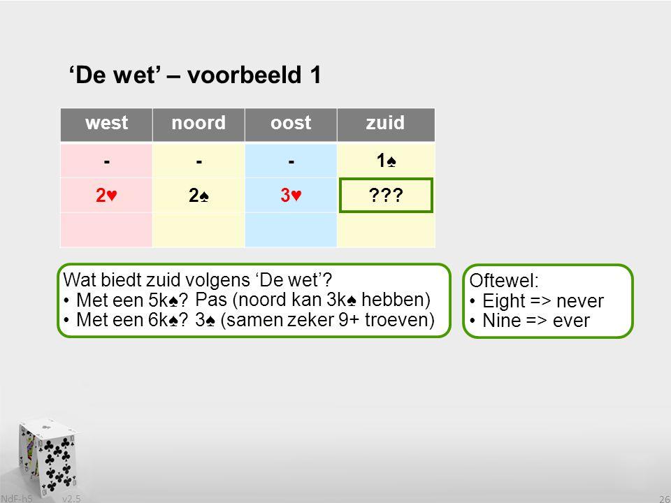 v2.5 NdF-h5 27 'De wet' – voorbeeld 2 westnoordoostzuid --1♠2♥ 2♠3♥pas ??.