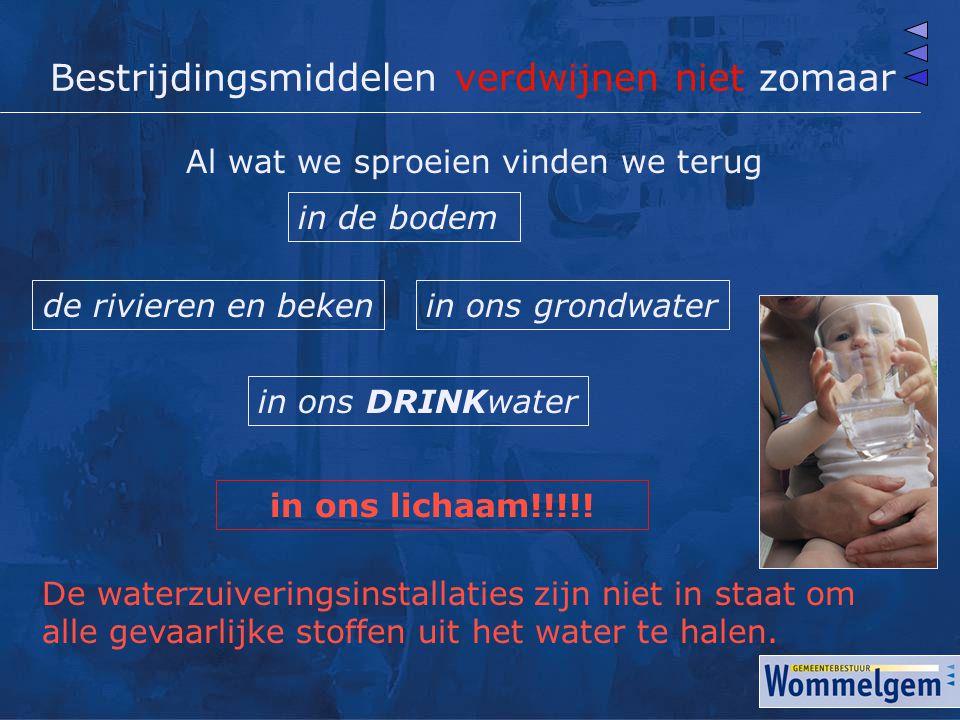 in ons lichaam!!!!! De waterzuiveringsinstallaties zijn niet in staat om alle gevaarlijke stoffen uit het water te halen. Bestrijdingsmiddelen verdwij