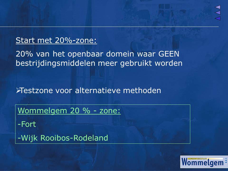 Start met 20%-zone: 20% van het openbaar domein waar GEEN bestrijdingsmiddelen meer gebruikt worden  Testzone voor alternatieve methoden Wommelgem 20