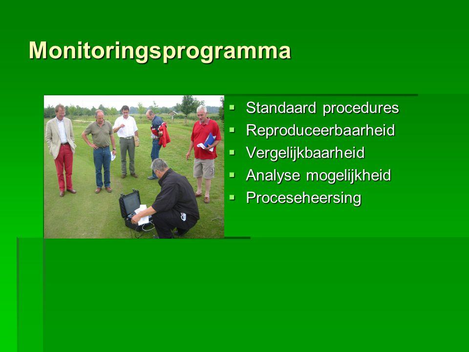 Monitoringsprogramma  Standaard procedures  Reproduceerbaarheid  Vergelijkbaarheid  Analyse mogelijkheid  Proceseheersing