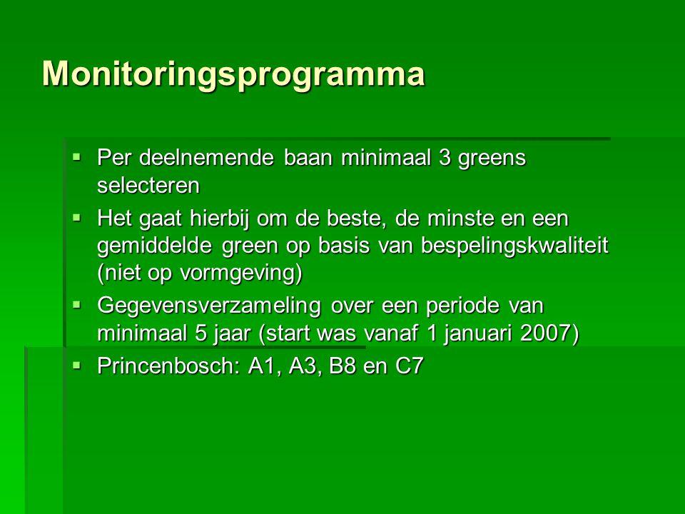 Monitoringsprogramma  Per deelnemende baan minimaal 3 greens selecteren  Het gaat hierbij om de beste, de minste en een gemiddelde green op basis va