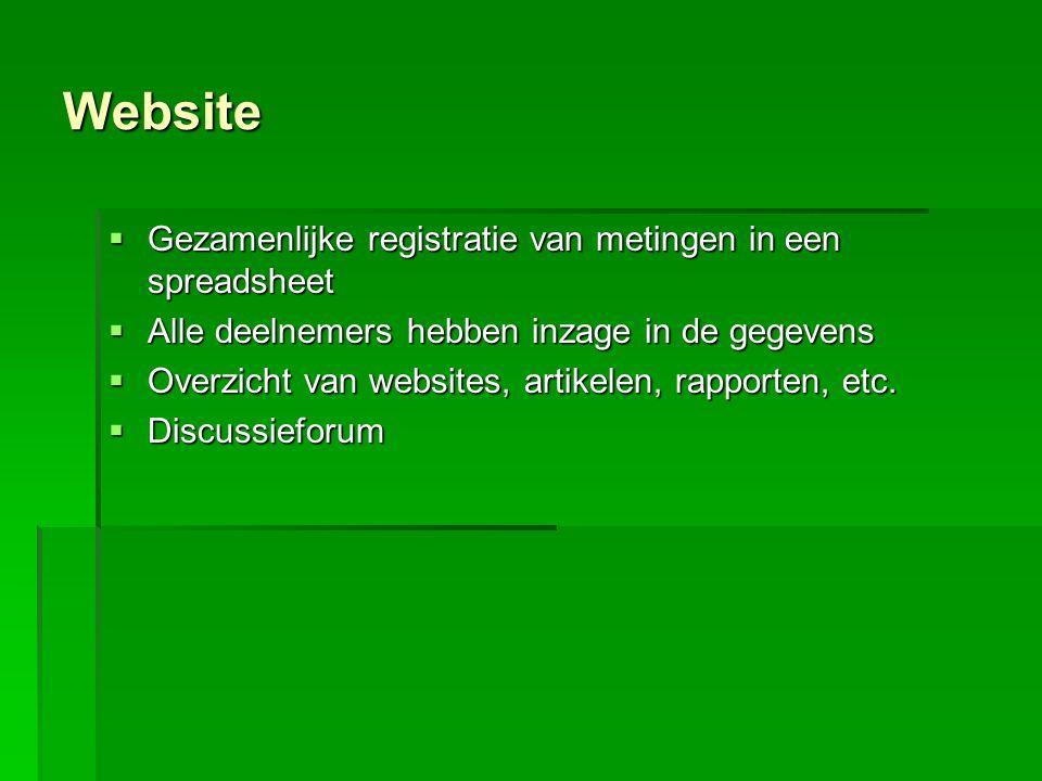 Website  Gezamenlijke registratie van metingen in een spreadsheet  Alle deelnemers hebben inzage in de gegevens  Overzicht van websites, artikelen,