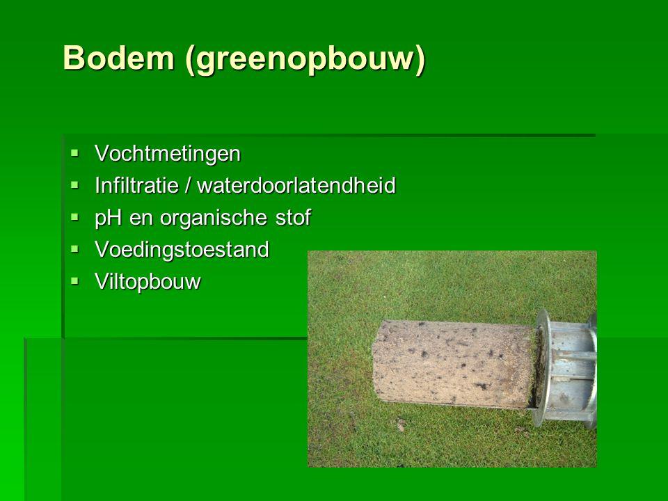 Bodem (greenopbouw)  Vochtmetingen  Infiltratie / waterdoorlatendheid  pH en organische stof  Voedingstoestand  Viltopbouw