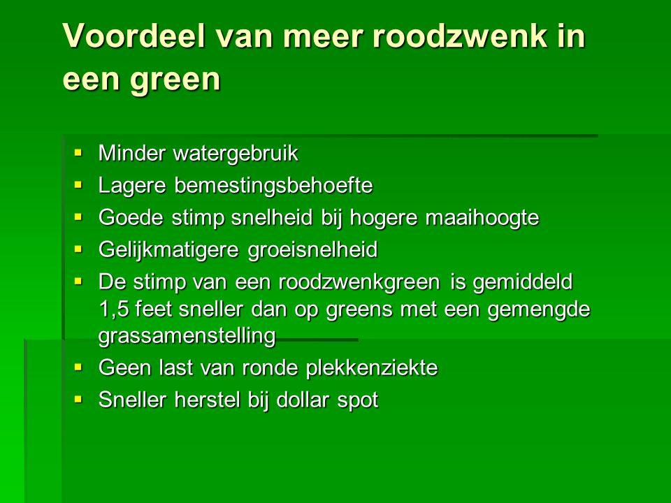 Voordeel van meer roodzwenk in een green  Minder watergebruik  Lagere bemestingsbehoefte  Goede stimp snelheid bij hogere maaihoogte  Gelijkmatige