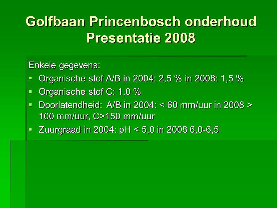 Enkele gegevens:  Organische stof A/B in 2004: 2,5 % in 2008: 1,5 %  Organische stof C: 1,0 %  Doorlatendheid: A/B in 2004: 100 mm/uur, C>150 mm/uu