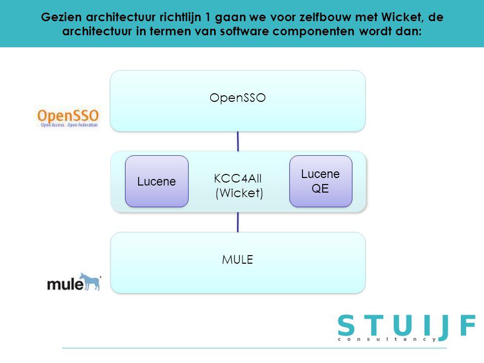 Gezien architectuur richtlijn 1 gaan we voor zelfbouw met Wicket, de architectuur in termen van software componenten wordt dan: KCC4All (Wicket) KCC4All (Wicket) Lucene Lucene QE MULE OpenSSO