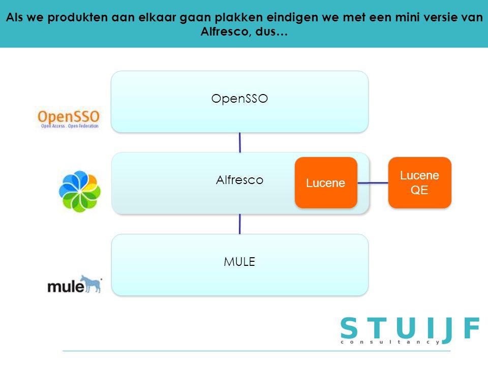 Als we produkten aan elkaar gaan plakken eindigen we met een mini versie van Alfresco, dus… Alfresco Lucene Lucene QE MULE OpenSSO