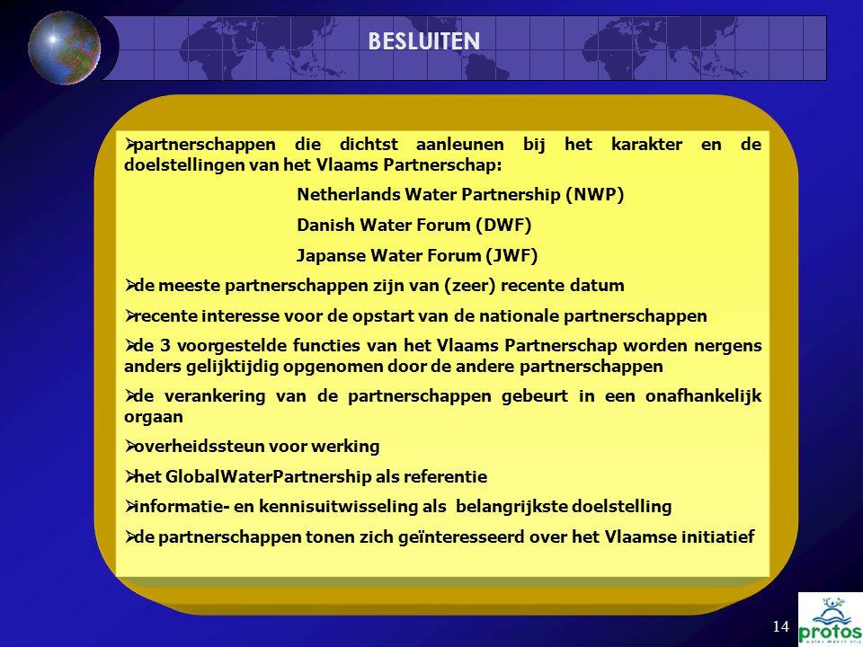 14 BESLUITEN  partnerschappen die dichtst aanleunen bij het karakter en de doelstellingen van het Vlaams Partnerschap: Netherlands Water Partnership (NWP) Danish Water Forum (DWF) Japanse Water Forum (JWF)  de meeste partnerschappen zijn van (zeer) recente datum  recente interesse voor de opstart van de nationale partnerschappen  de 3 voorgestelde functies van het Vlaams Partnerschap worden nergens anders gelijktijdig opgenomen door de andere partnerschappen  de verankering van de partnerschappen gebeurt in een onafhankelijk orgaan  overheidssteun voor werking  het GlobalWaterPartnership als referentie  informatie- en kennisuitwisseling als belangrijkste doelstelling  de partnerschappen tonen zich geïnteresseerd over het Vlaamse initiatief