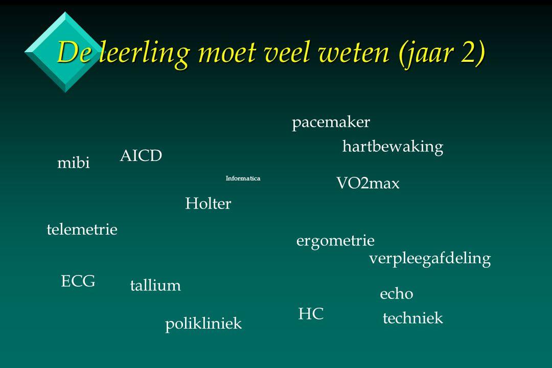 De leerling moet veel weten (jaar 2) Holter tallium AICD mibi ECG telemetrie pacemaker VO2max hartbewaking ergometrie verpleegafdeling polikliniek HC