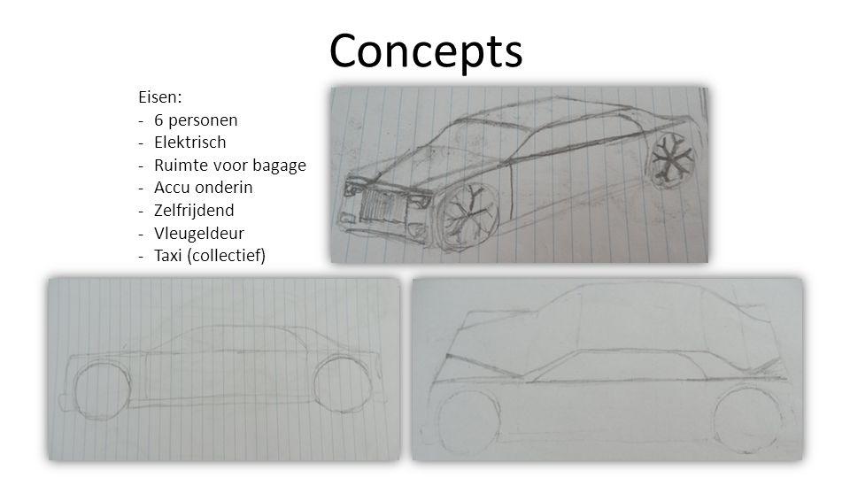 Concepts Eisen: -6 personen -Elektrisch -Ruimte voor bagage -Accu onderin -Zelfrijdend -Vleugeldeur -Taxi (collectief)