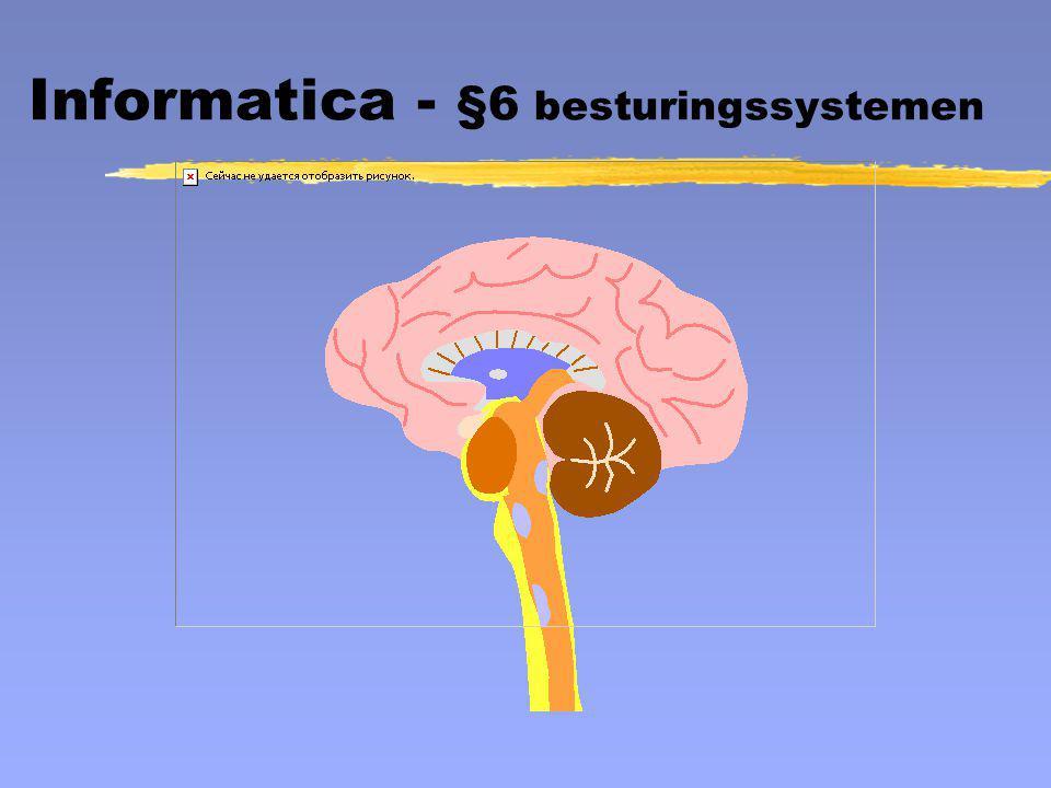 Informatica - §6 besturingssystemen