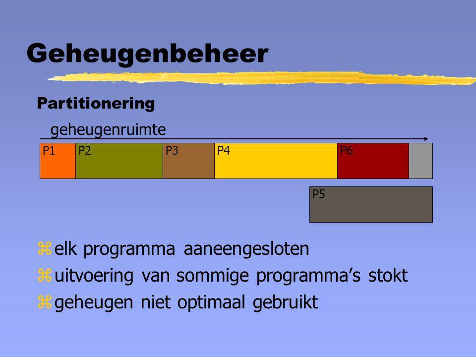 geheugenruimte P1P2P3P4 P5 P6 Partitionering Geheugenbeheer zelk programma aaneengesloten zuitvoering van sommige programma's stokt zgeheugen niet opt