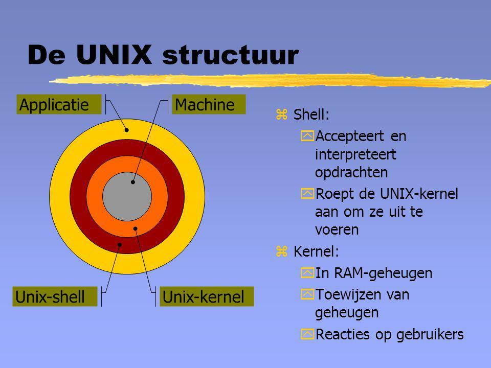 De UNIX structuur z Shell: yAccepteert en interpreteert opdrachten yRoept de UNIX-kernel aan om ze uit te voeren z Kernel: yIn RAM-geheugen yToewijzen