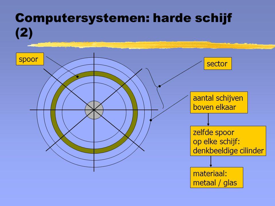 Computersystemen: harde schijf (2) spoor sector aantal schijven boven elkaar zelfde spoor op elke schijf: denkbeeldige cilinder materiaal: metaal / gl