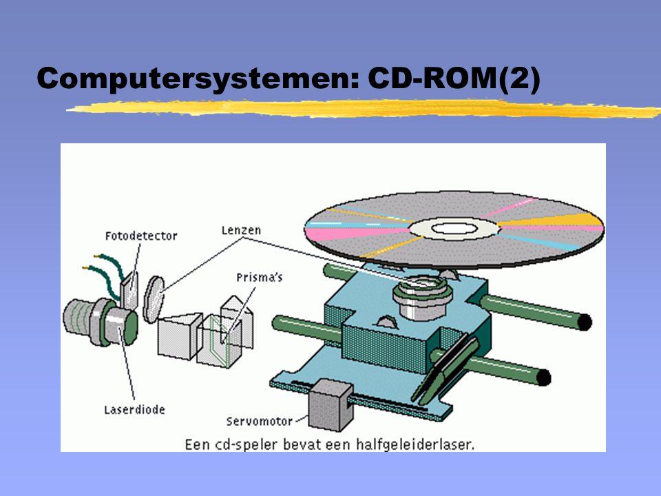 Computersystemen: CD-ROM(2)