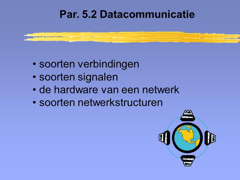 soorten verbindingen soorten signalen de hardware van een netwerk soorten netwerkstructuren Par. 5.2 Datacommunicatie