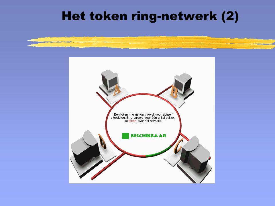 Het token ring-netwerk (2)