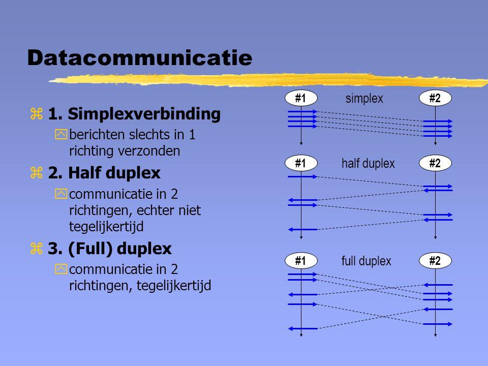 Datacommunicatie z1. Simplexverbinding yberichten slechts in 1 richting verzonden z2. Half duplex ycommunicatie in 2 richtingen, echter niet tegelijke