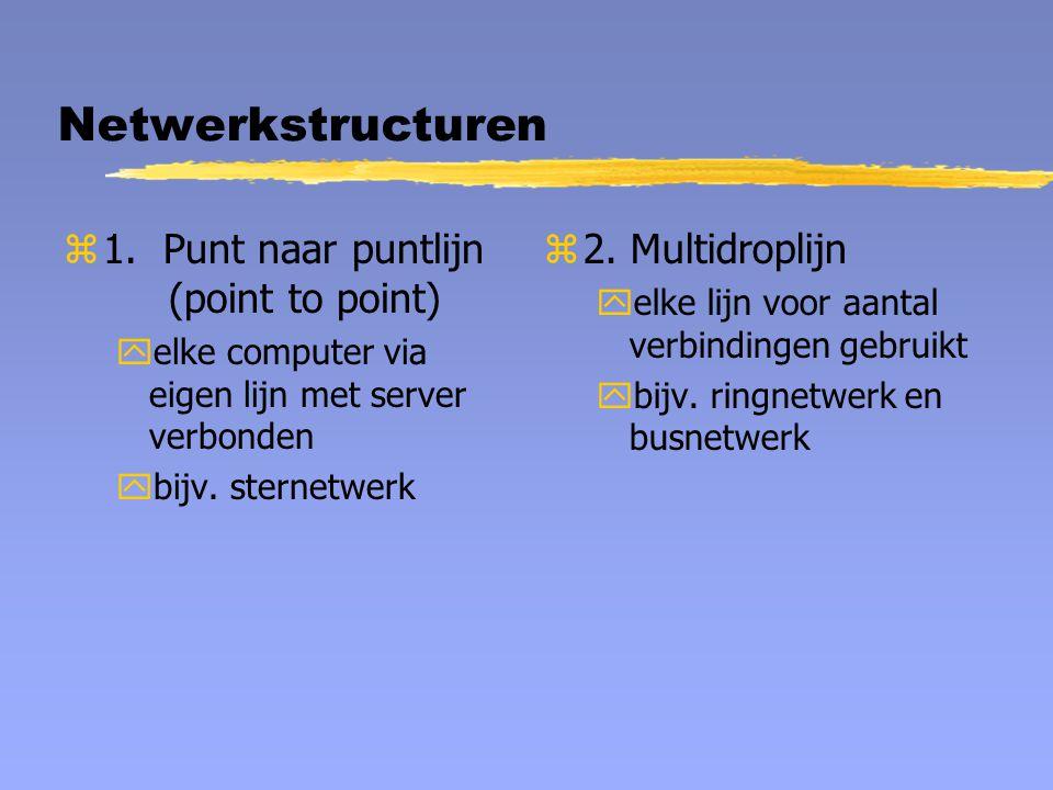 Netwerkstructuren z1. Punt naar puntlijn (point to point) yelke computer via eigen lijn met server verbonden ybijv. sternetwerk z 2. Multidroplijn yel