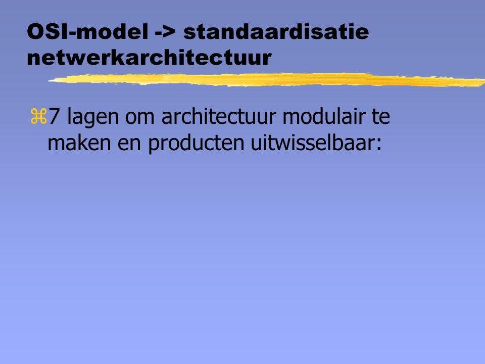 OSI-model -> standaardisatie netwerkarchitectuur z7 lagen om architectuur modulair te maken en producten uitwisselbaar: