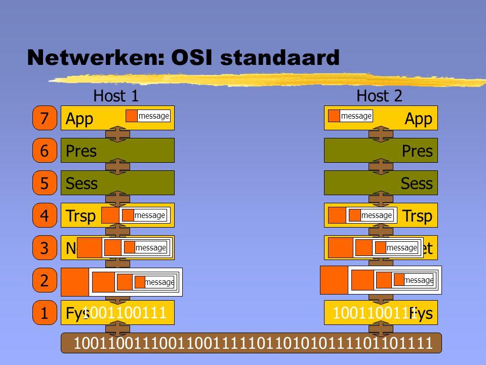 Fys Datl Net Trsp Sess Pres App 1 2 3 4 5 6 7 Netwerken: OSI standaard Fys Datl Net Trsp Sess Pres App Host 1Host 2 message 1001100111 100110011100110