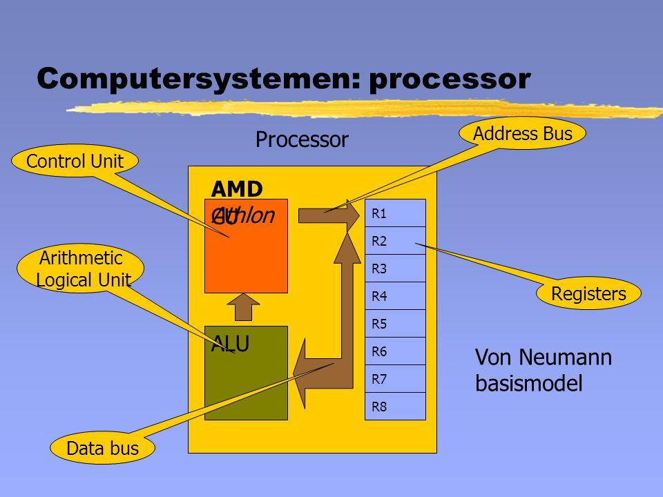 R3 Computersystemen: processor ALU CU R4 R5 R2 R1 R6 R7 R8 Processor Control Unit Arithmetic Logical Unit Registers Address Bus AMD Athlon Data bus Vo
