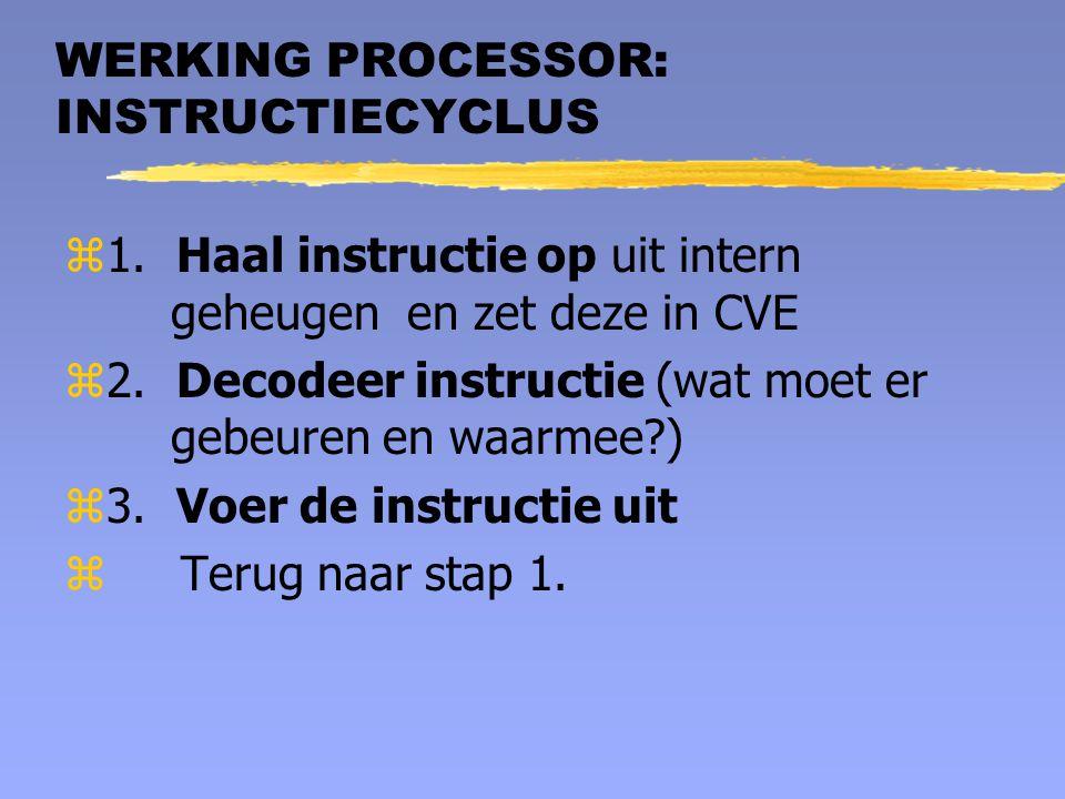 WERKING PROCESSOR: INSTRUCTIECYCLUS z1. Haal instructie op uit intern geheugen en zet deze in CVE z2. Decodeer instructie (wat moet er gebeuren en waa