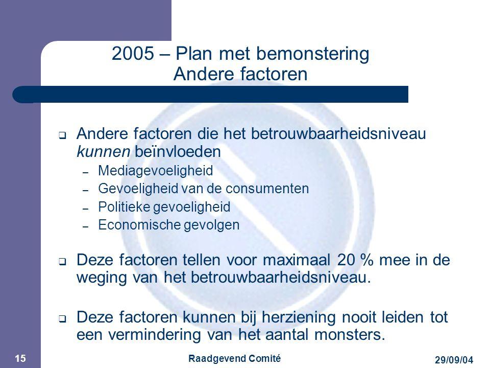 JPM 29/09/04 Raadgevend Comité 15 2005 – Plan met bemonstering Andere factoren  Andere factoren die het betrouwbaarheidsniveau kunnen beïnvloeden – Mediagevoeligheid – Gevoeligheid van de consumenten – Politieke gevoeligheid – Economische gevolgen  Deze factoren tellen voor maximaal 20 % mee in de weging van het betrouwbaarheidsniveau.