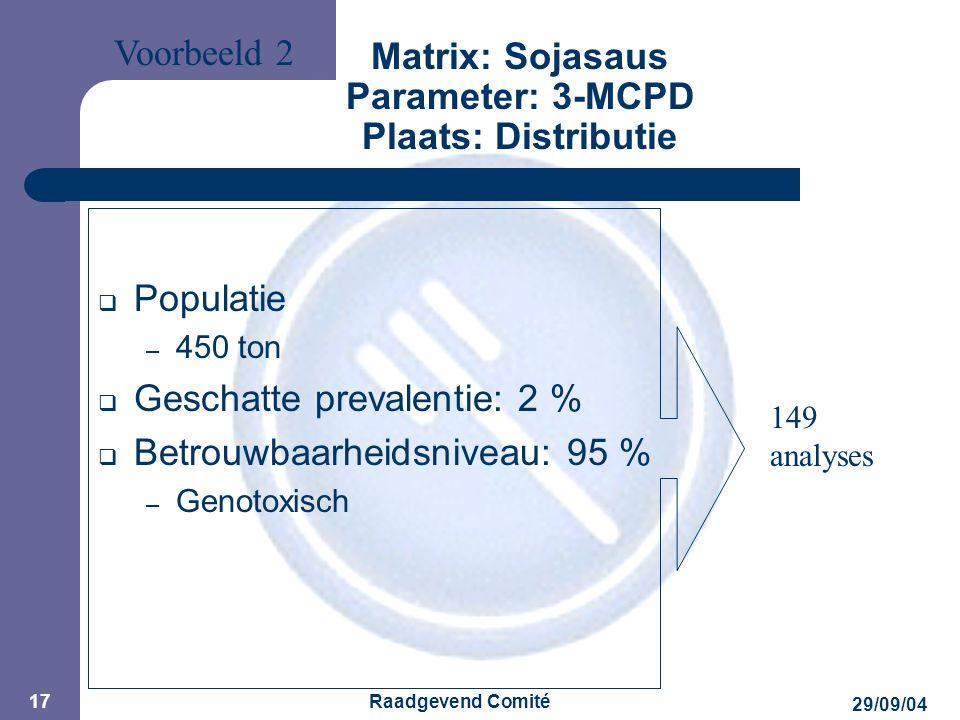 JPM 29/09/04 Raadgevend Comité 17 Matrix: Sojasaus Parameter: 3-MCPD Plaats: Distributie  Populatie – 450 ton  Geschatte prevalentie: 2 %  Betrouwbaarheidsniveau: 95 % – Genotoxisch 149 analyses Voorbeeld 2